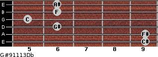 G#9/11/13/Db for guitar on frets 9, 9, 6, 5, 6, 6