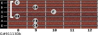 G#9/11/13/Db for guitar on frets 9, 9, 8, 10, 9, 8