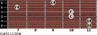 G#9/11/13/D# for guitar on frets 11, 11, 10, 10, 7, 9