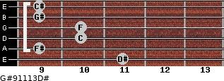 G#9/11/13/D# for guitar on frets 11, 9, 10, 10, 9, 9