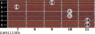 G#9/11/13/Eb for guitar on frets 11, 11, 10, 10, 7, 9