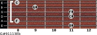 G#9/11/13/Eb for guitar on frets 11, 8, 11, 11, 9, 8