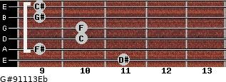 G#9/11/13/Eb for guitar on frets 11, 9, 10, 10, 9, 9