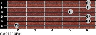 G#9/11/13/F# for guitar on frets 2, 6, 6, 5, 6, 6