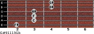 G#9/11/13/Gb for guitar on frets 2, 3, 3, 3, 4, 4