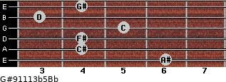 G#9/11/13b5/Bb for guitar on frets 6, 4, 4, 5, 3, 4