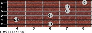 G#9/11/13b5/Bb for guitar on frets 6, 4, 6, 7, 7, 8