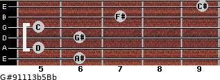 G#9/11/13b5/Bb for guitar on frets 6, 5, 6, 5, 7, 9