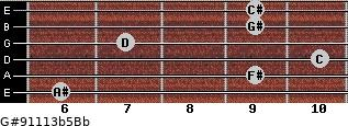 G#9/11/13b5/Bb for guitar on frets 6, 9, 10, 7, 9, 9