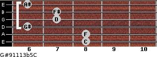 G#9/11/13b5/C for guitar on frets 8, 8, 6, 7, 7, 6