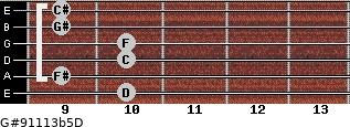 G#9/11/13b5/D for guitar on frets 10, 9, 10, 10, 9, 9