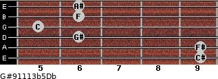 G#9/11/13b5/Db for guitar on frets 9, 9, 6, 5, 6, 6