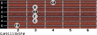 G#9/11/13b5/F# for guitar on frets 2, 3, 3, 3, 3, 4