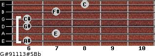 G#9/11/13#5/Bb for guitar on frets 6, 7, 6, 6, 7, 8