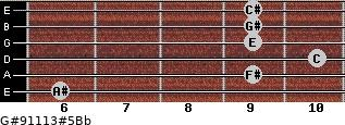G#9/11/13#5/Bb for guitar on frets 6, 9, 10, 9, 9, 9