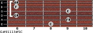 G#9/11/13#5/C for guitar on frets 8, 9, 6, 9, 6, 6