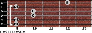 G#9/11/13#5/C# for guitar on frets 9, 9, 10, 10, 9, 12