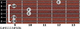 G#9/11/13#5/Db for guitar on frets 9, 9, 10, 10, 9, 12