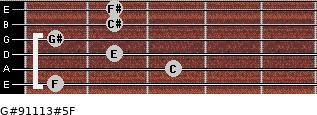 G#9/11/13#5/F for guitar on frets 1, 3, 2, 1, 2, 2