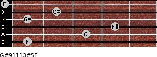 G#9/11/13#5/F for guitar on frets 1, 3, 4, 1, 2, 0