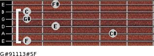 G#9/11/13#5/F for guitar on frets 1, 4, 2, 1, 1, 2