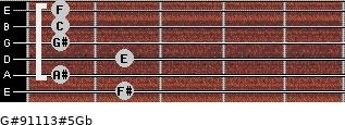 G#9/11/13#5/Gb for guitar on frets 2, 1, 2, 1, 1, 1