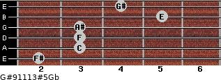 G#9/11/13#5/Gb for guitar on frets 2, 3, 3, 3, 5, 4