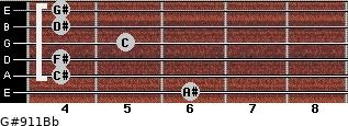 G#9/11/Bb for guitar on frets 6, 4, 4, 5, 4, 4