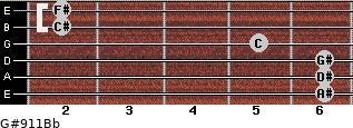 G#9/11/Bb for guitar on frets 6, 6, 6, 5, 2, 2