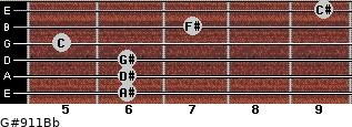G#9/11/Bb for guitar on frets 6, 6, 6, 5, 7, 9