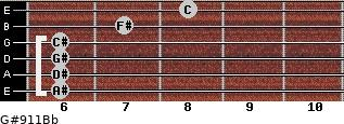 G#9/11/Bb for guitar on frets 6, 6, 6, 6, 7, 8