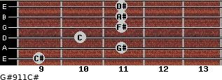 G#9/11/C# for guitar on frets 9, 11, 10, 11, 11, 11