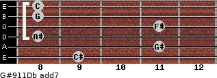 G#9/11/Db add(7) guitar chord
