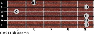 G#9/11/Db add(m3) guitar chord
