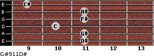 G#9/11/D# for guitar on frets 11, 11, 10, 11, 11, 9