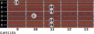 G#9/11/Eb for guitar on frets 11, 11, 10, 11, 11, 9