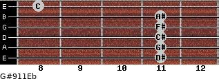 G#9/11/Eb for guitar on frets 11, 11, 11, 11, 11, 8