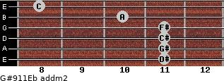 G#9/11/Eb add(m2) guitar chord