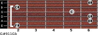 G#9/11/Gb for guitar on frets 2, 6, 6, 5, 2, 6