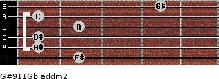 G#9/11/Gb add(m2) guitar chord