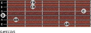 G#9/11b5 for guitar on frets 4, 1, 0, 5, 2, 2