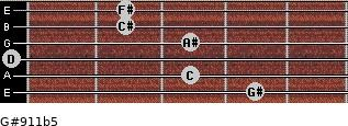 G#9/11b5 for guitar on frets 4, 3, 0, 3, 2, 2
