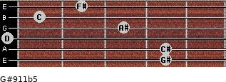 G#9/11b5 for guitar on frets 4, 4, 0, 3, 1, 2