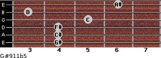 G#9/11b5 for guitar on frets 4, 4, 4, 5, 3, 6