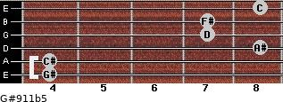 G#9/11b5 for guitar on frets 4, 4, 8, 7, 7, 8