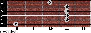 G#9/11b5/C for guitar on frets 8, 11, 11, 11, 11, 10
