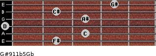 G#9/11b5/Gb for guitar on frets 2, 3, 0, 3, 2, 4