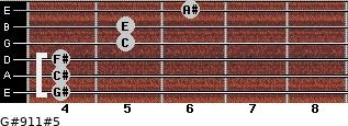 G#9/11#5 for guitar on frets 4, 4, 4, 5, 5, 6