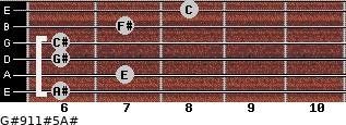 G#9/11#5/A# for guitar on frets 6, 7, 6, 6, 7, 8