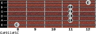 G#9/11#5/C for guitar on frets 8, 11, 11, 11, 11, 12